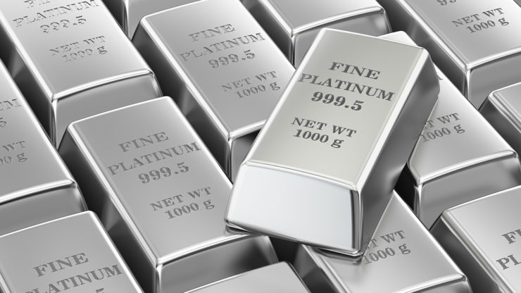 Platinum price remains in the bull market but coronavirus concerns could add further pressure